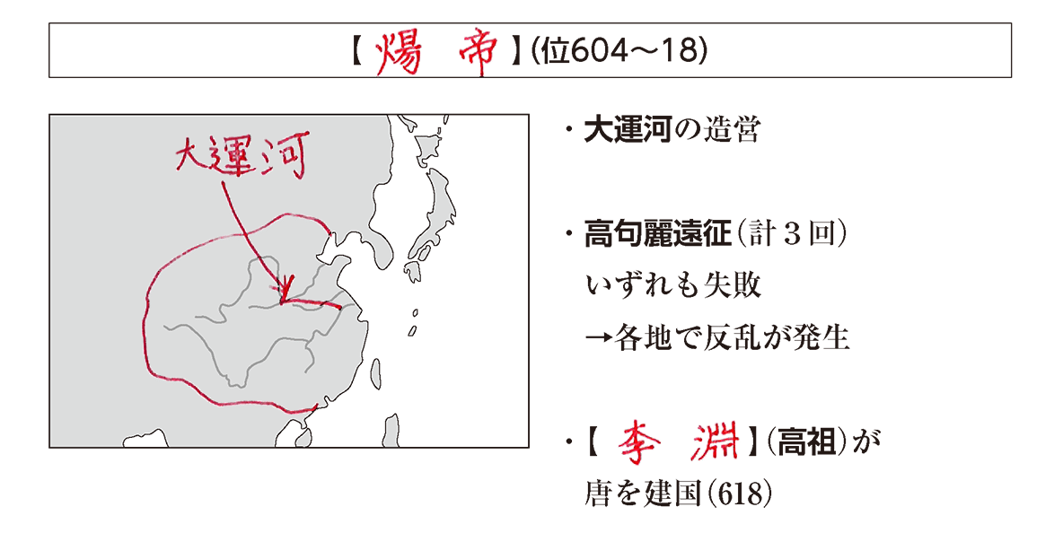 高校世界史 東アジア文明圏の形成1 ポ1 答え全部