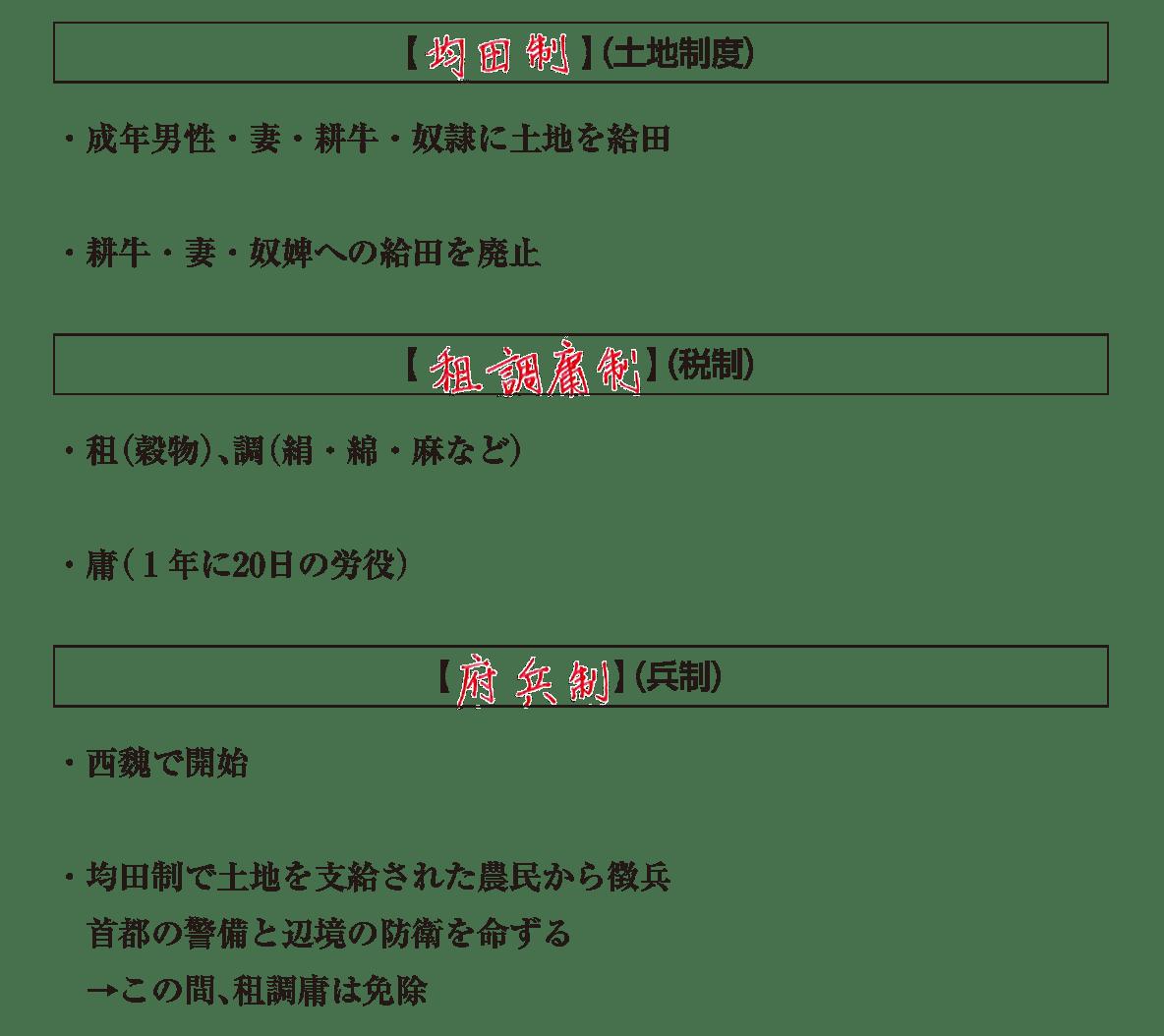 高校世界史 東アジア文明圏の形成1 ポ3 答え全部