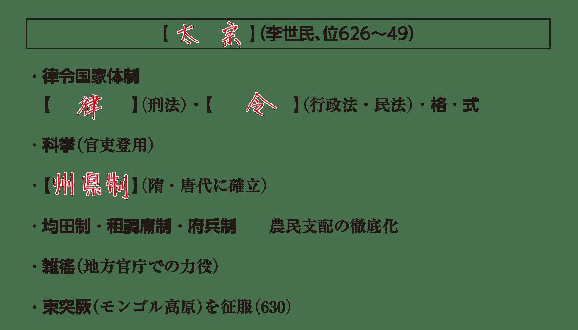 高校世界史 東アジア文明圏の形成2 答え全部