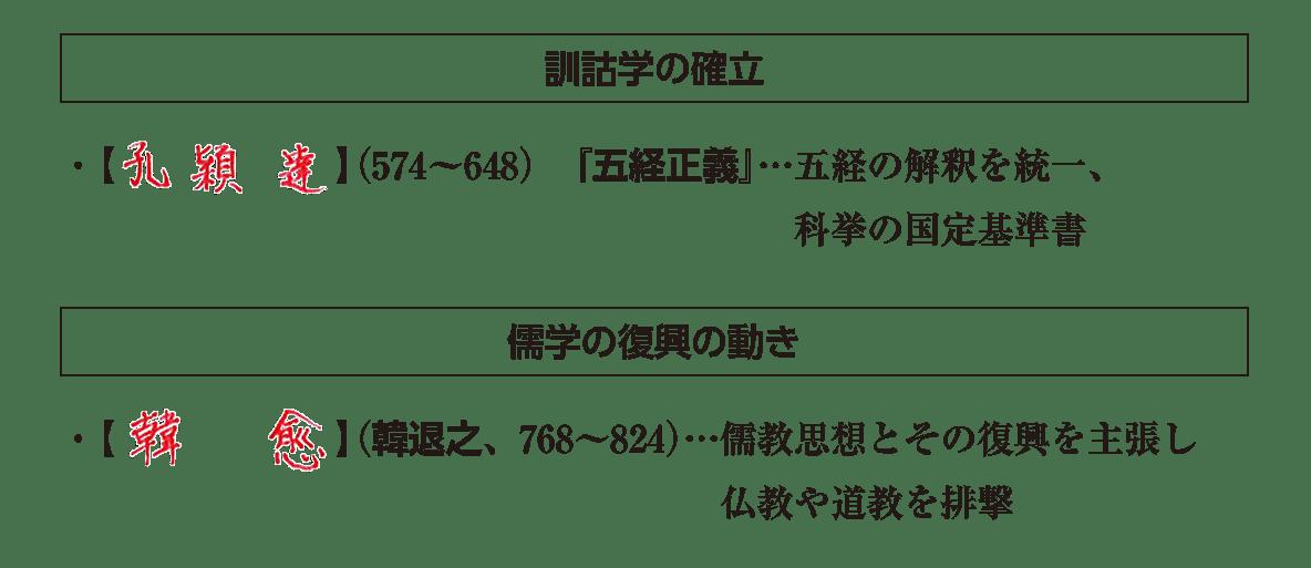 高校世界史 東アジア文明圏の形成5 答え全部