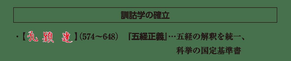 高校世界史 東アジア文明圏の形成5 ポ2 訓詁学の確立の項目/答えアリ
