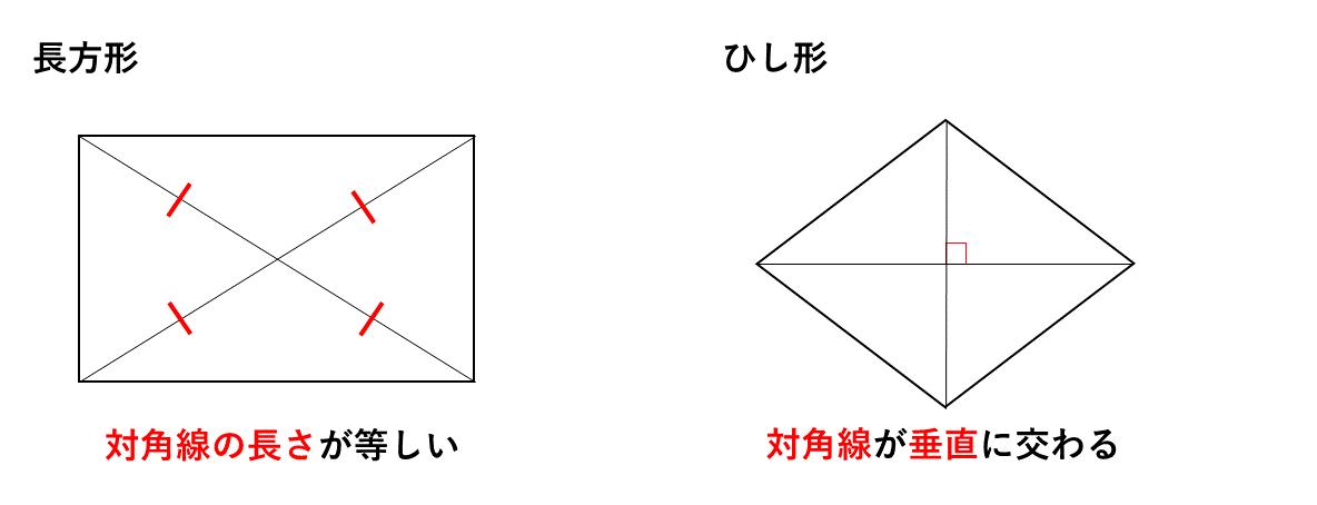 中2数学平行四辺形長方形ひし形正方形の違い 映像授業