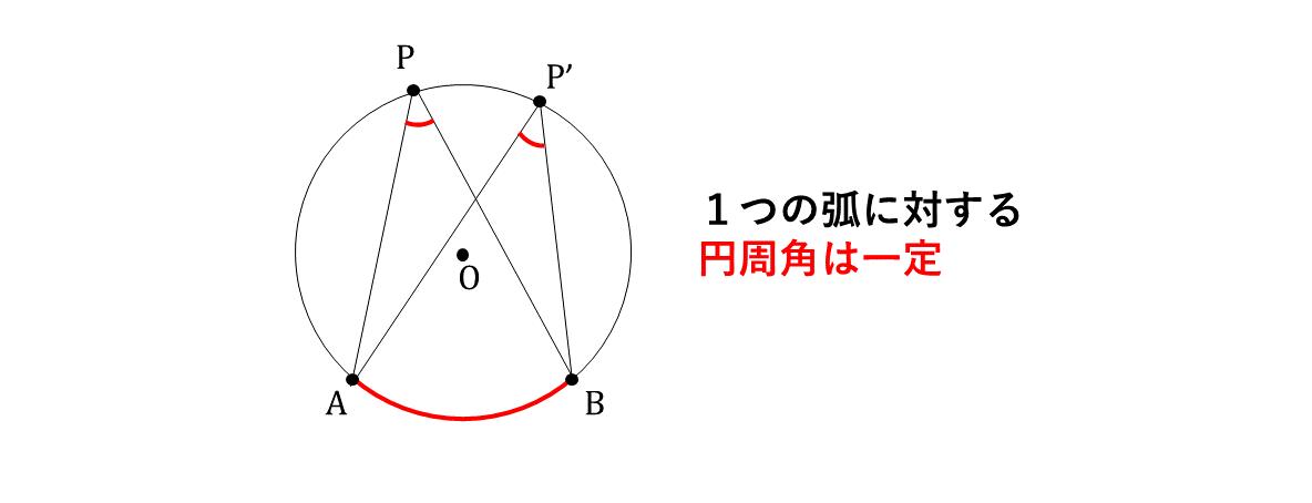 中3数学 円と相似の証明問題の解き方のコツ 映像授業の
