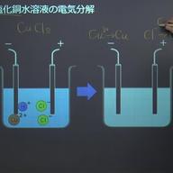 電気分解と電池