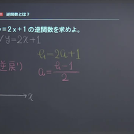 逆関数と合成関数