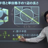 固体の構造