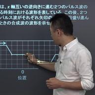 重ね合わせの原理・定常波