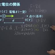 電場と電位の関係、電気力線、等電位面