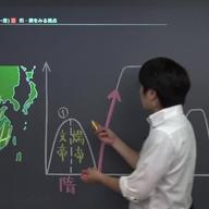 東アジア文明圏の形成(隋・唐)