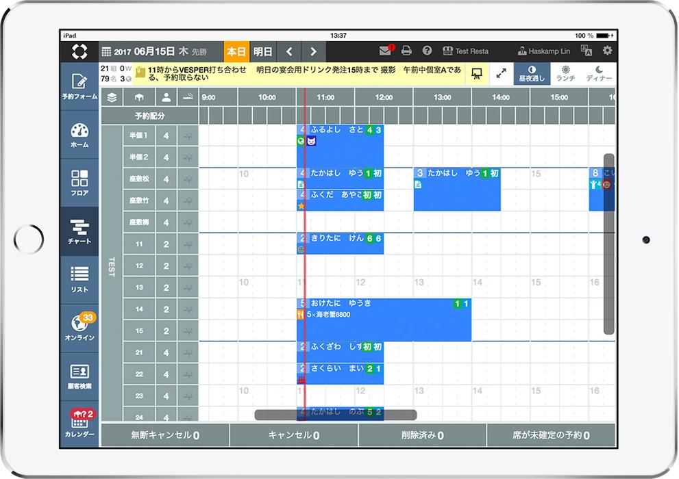 ipad displaying tablesolution