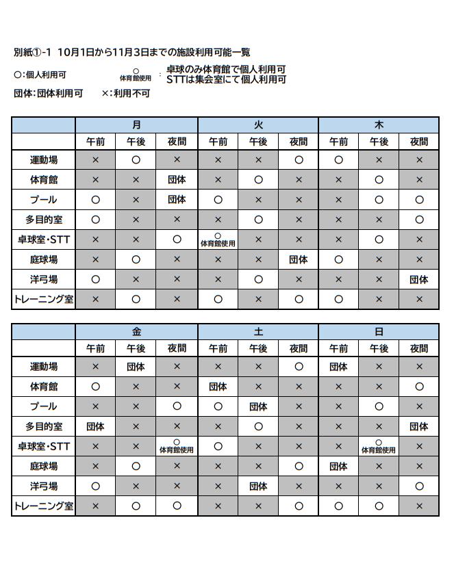 10.111.3 - 【10月1日~】【団体利用】新型コロナウィルス感染症対策に伴う施設利用について