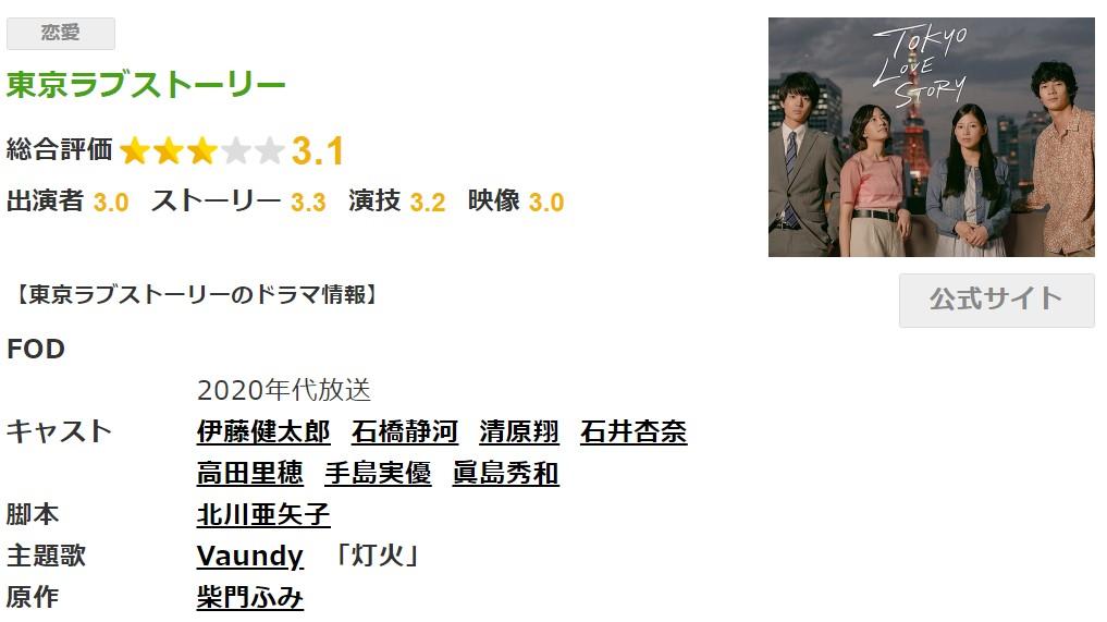 ラブ シーズン 東京 2 ストーリー