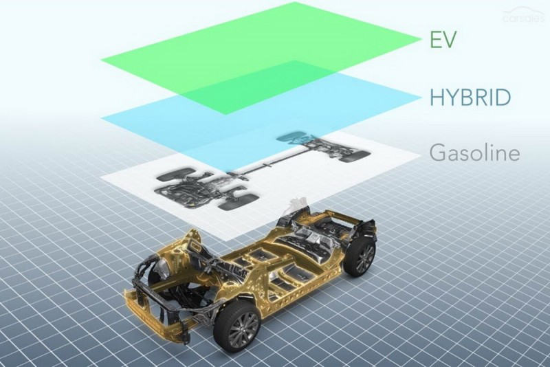 Subaru Global Platform 新模組化底盤 將底盤技術帶向另一高峰