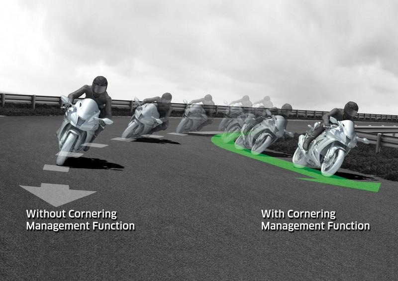 S-KTRC搭配KIBS的效果,讓非專業車手也能輕鬆享受極限的操控感。