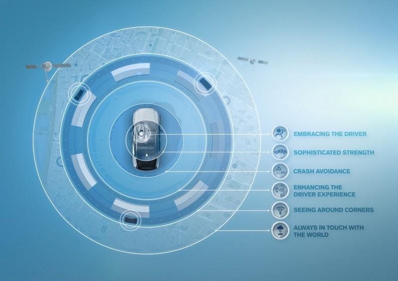 雖是小型車專用平台,CMA仍舊具備VOLVO以安全為依歸的核心價值