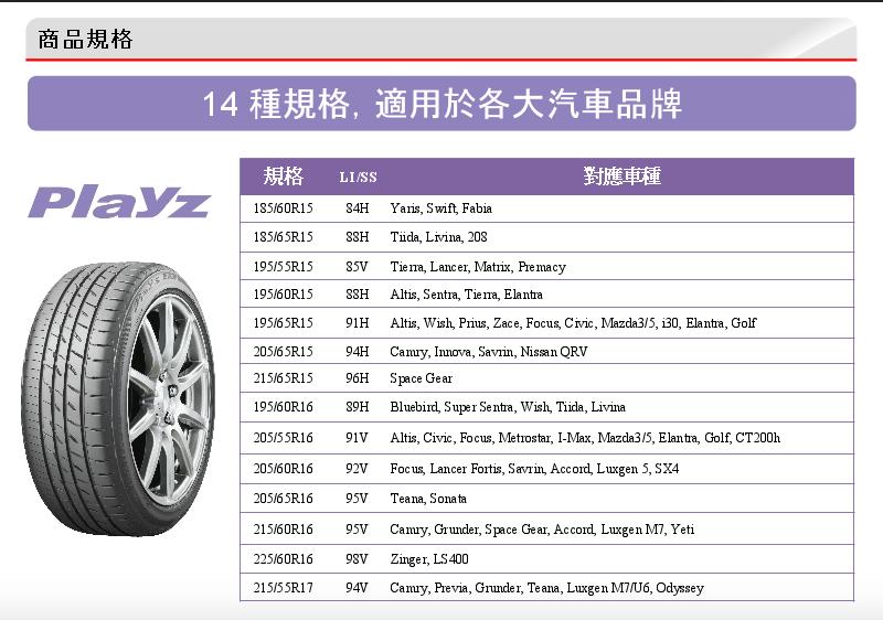 全新Bridgestone Playz引進尺寸以及對應車種一覽表。