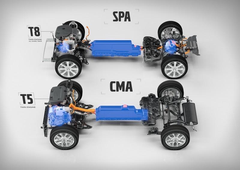 Volvo旗下車款未來皆將基於SPA與CMA兩大架構所衍生。