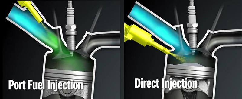 左為傳統引擎,噴油嘴(黃色部分)於進氣時便開始供油進行預混動作,右圖則為BOOSTERJET缸內直噴引擎,噴油嘴直接將燃料注入汽缸內。