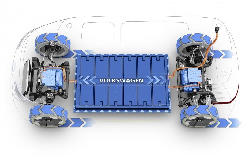Volkswagen I.D. BUZZ概念車使用創新且加大尺碼的MEB XL模組化電動車平台技術,在零排放與四輪傳動科技挹注下,擁有374PS最大動力以及絕佳的600km續航里程。