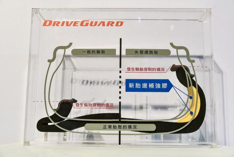 輪胎斷面顯示有胎邊補強膠的DRIVEGUARD就算爆胎胎壓為零,也能撐起胎壁繼續行駛