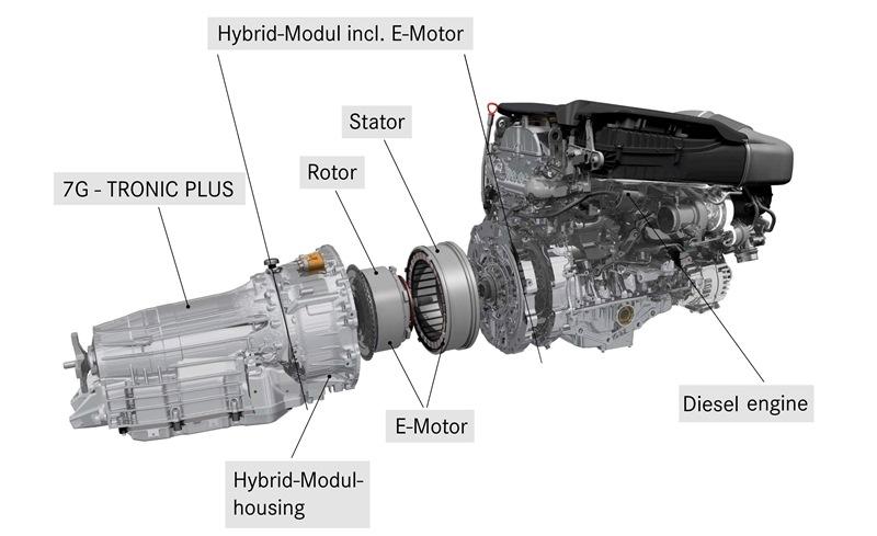 柴油引擎先天有著震動較大的特性,系統切換過程仍會有明顯的震動感