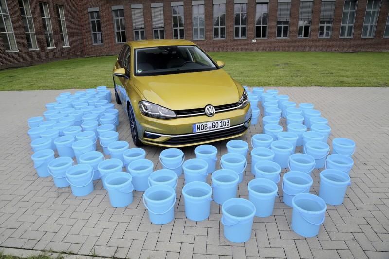 新款Golf每生產一輛僅需1,140公升的水資源,與2010年相較減少成功27.5%的資源需求