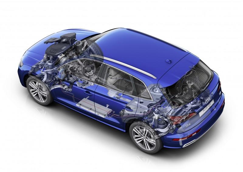 Audi quattro四輪傳動系統自1980年於日內瓦車展正式發表後獨步全球車壇,歷經近40年淬煉進化,全新Audi quattro ultra 智慧型四輪傳動系統應運而生,延續quattro卓越的駕控樂趣,並透過先進科技創造更優異的油耗與輕量化表現,為 quattro之名再寫全新篇章!