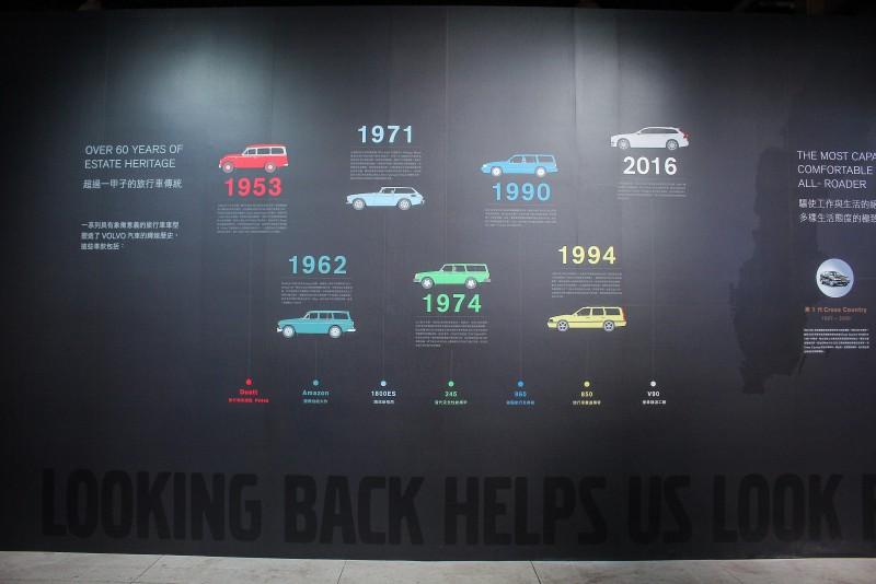 從1953到2017年,VOLVO旅行車進化史就在這面牆上
