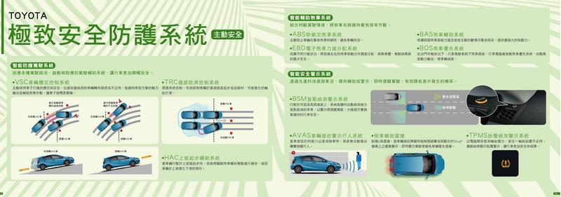 除了新增BSM盲點偵測系統外,其餘主、被動安全系統如TRC循跡防滑、VSC車身穩定、BAS煞車力道輔助等一點也沒少