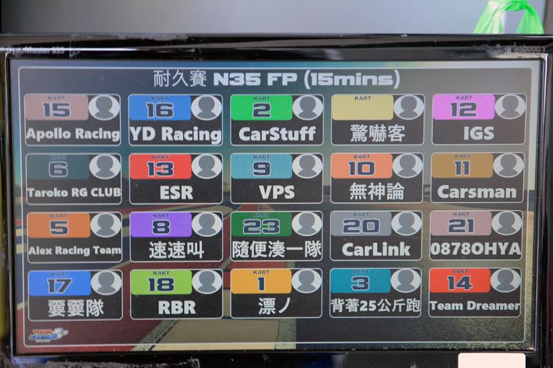 本站賽事共19組隊伍參賽。