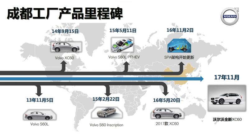 目前成都工廠採取混線生產的方式,同時生產當前世代S60與全新第二代XC60。