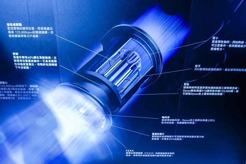 全新Dyson V10數位馬達技術頂尖,每秒達2,000轉,創Dyson數位馬達最 快紀錄,相較於Dyson初代數位馬達V2,V10的功率與重量比提升超過三倍