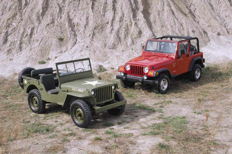 諸如Willys(也就是現在的Jeep)這種軍用越野車,堪稱是SUV的大學長。