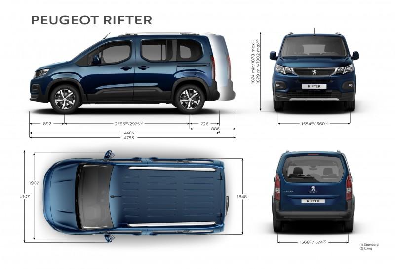 Rifter車身尺寸由此一目瞭然!Partner功能不同,外形尺寸應該與Rifter相同
