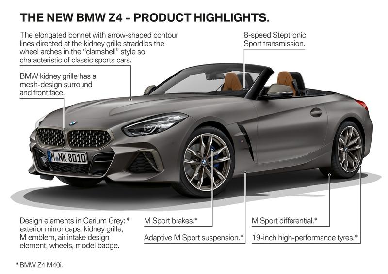 M40i車型更配置M款運動化電子懸吊、M款煞車系統與M Sport差速器。