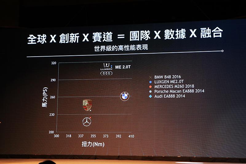 好大的野心!全新華擎2.0T直噴引擎直接叫戰目前市場各歐系渦輪名機!