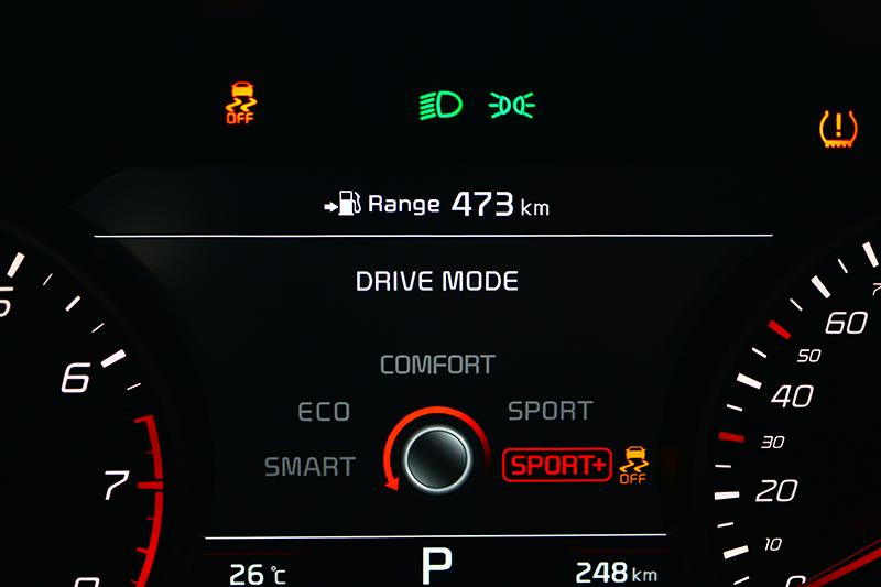 針對行駛Stinger提供Smart、ECO,Comfort、Sport、Sport+五種模式。