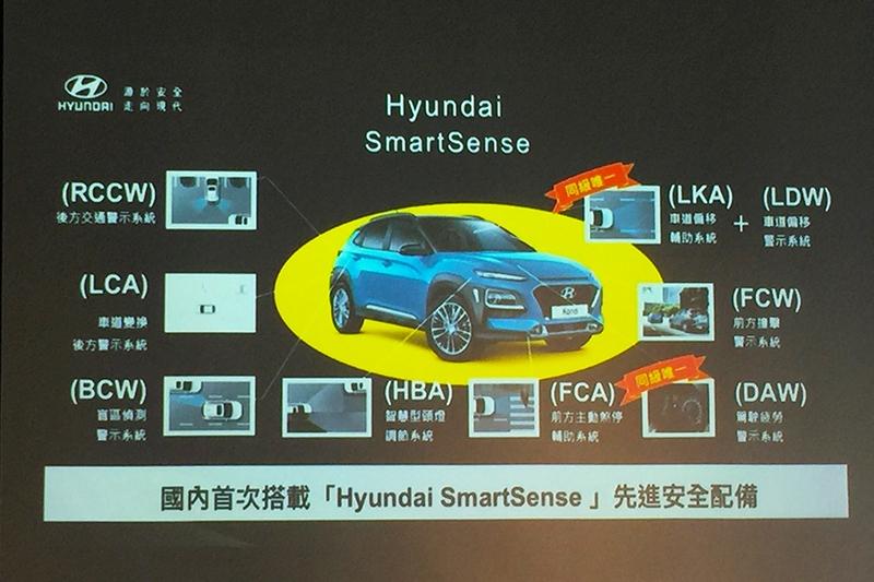 國內首度導入SmartSense主動安全科技系統就搭載於Kona車上。