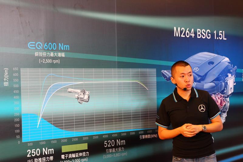 雖然M264引擎排氣量僅1.5升,但搭配上EQ Boost科技感覺就像是開大排量引擎的感覺