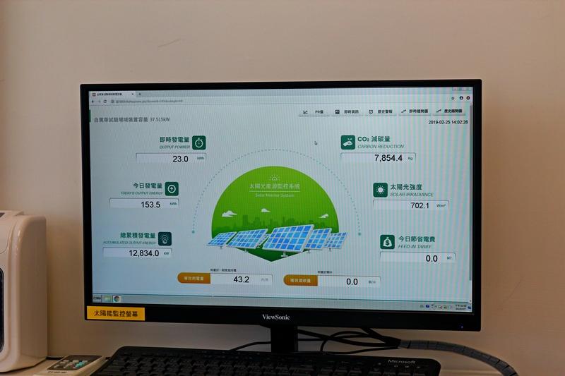 行控中心主要以太陽能發電為主。