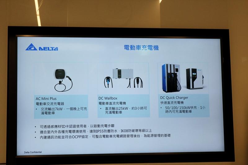 關於充電設備台達電子也推出一系列相關系統。