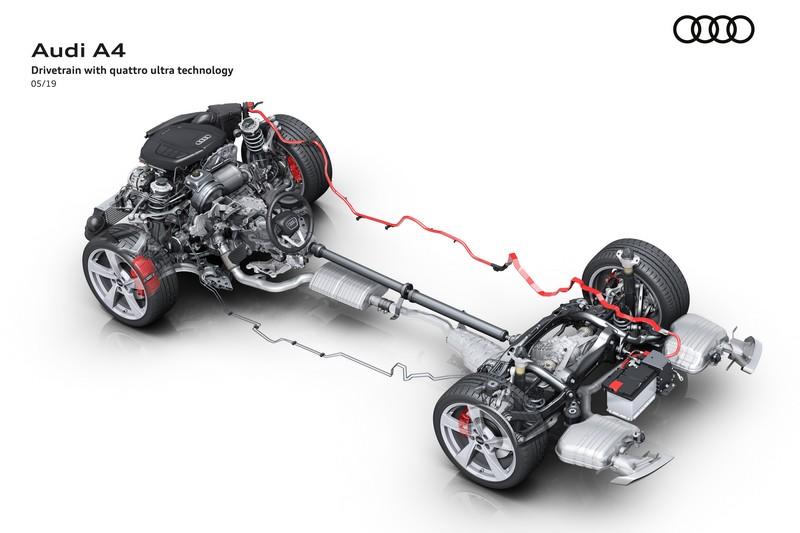 此次A4導入了12V輕油電系統,油耗也因此能得以小幅提升改善。