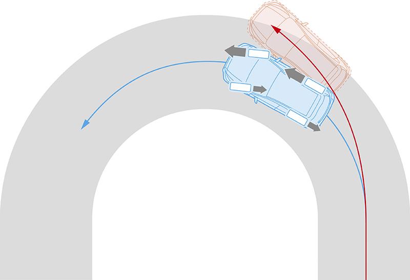 SAWD對稱式全時四輪驅動會監測並分配動力至所有輪胎,賦予絕佳的抓地力及平穩性。