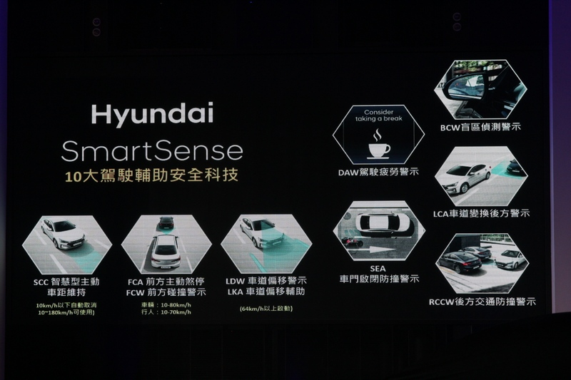 Elantra搭載整合10大先進安全配備的「Hyundai SmartSense」全智能先進安全科技。