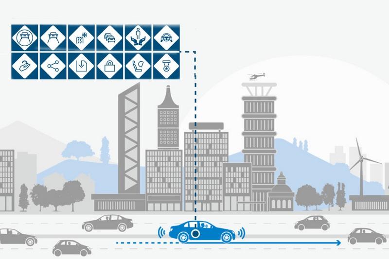 雙方藉由合作以快速推動自動化駕駛。