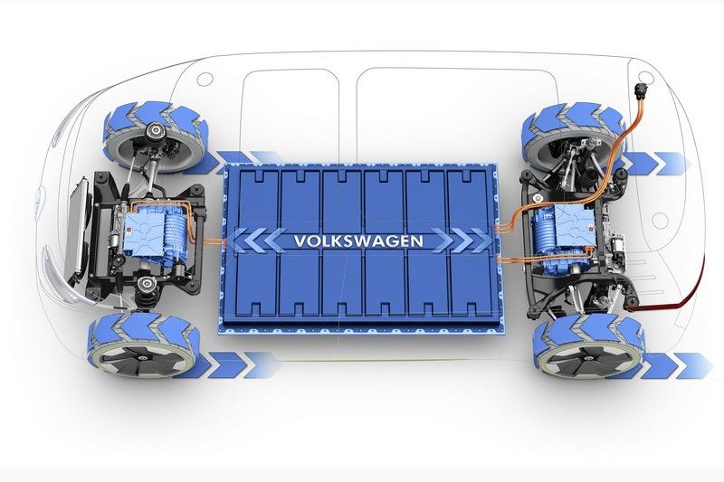 Ford與Volkswagen合作藉由MEB來打造電動車。