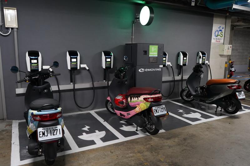 E125是以充電作為電能補充的方式,其快充速度也則是相當有效率