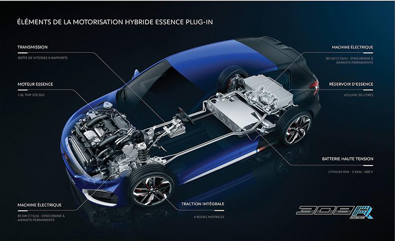 在賽場上長久以來累積的經驗,奠定Peugeot全方位的科技開發能量。
