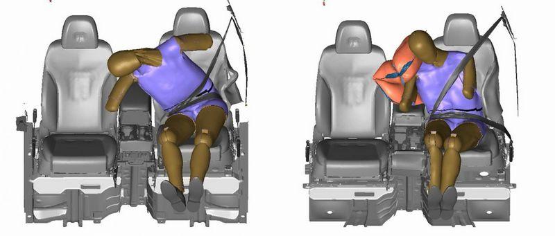 未配置中央側氣囊人員會因頭部碰撞或遭飾板衝擊等造成嚴重傷害。
