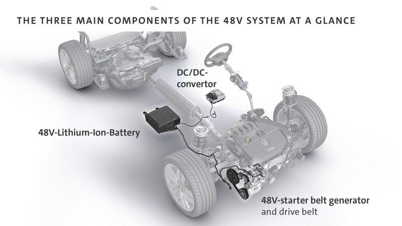 八代會搭載48V輕油電系統。
